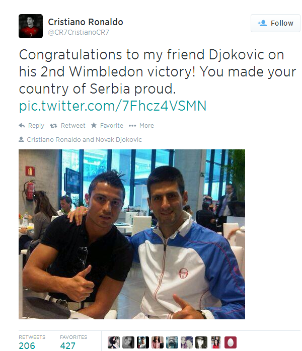Novak i Ronaldo
