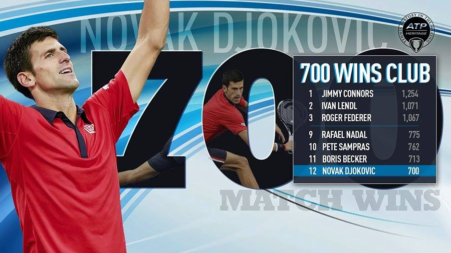 Novak_klub 700