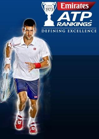 ATP rang lista - Novak Djokovic